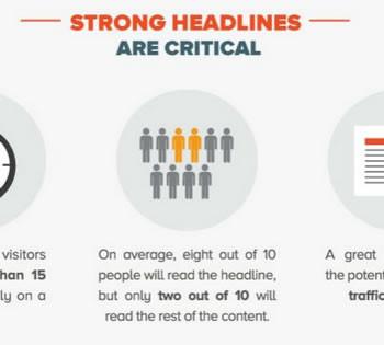 cómo crear titulares potentes