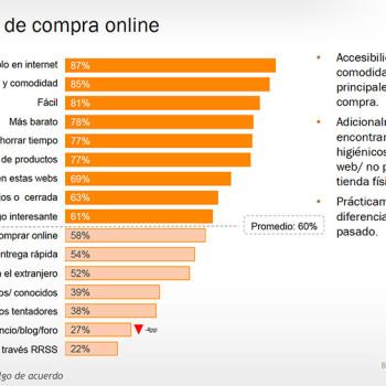 factores que influyen en la decisión de compra online IAB