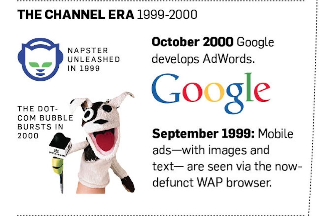 historia de la publicidad en internet: the channel era