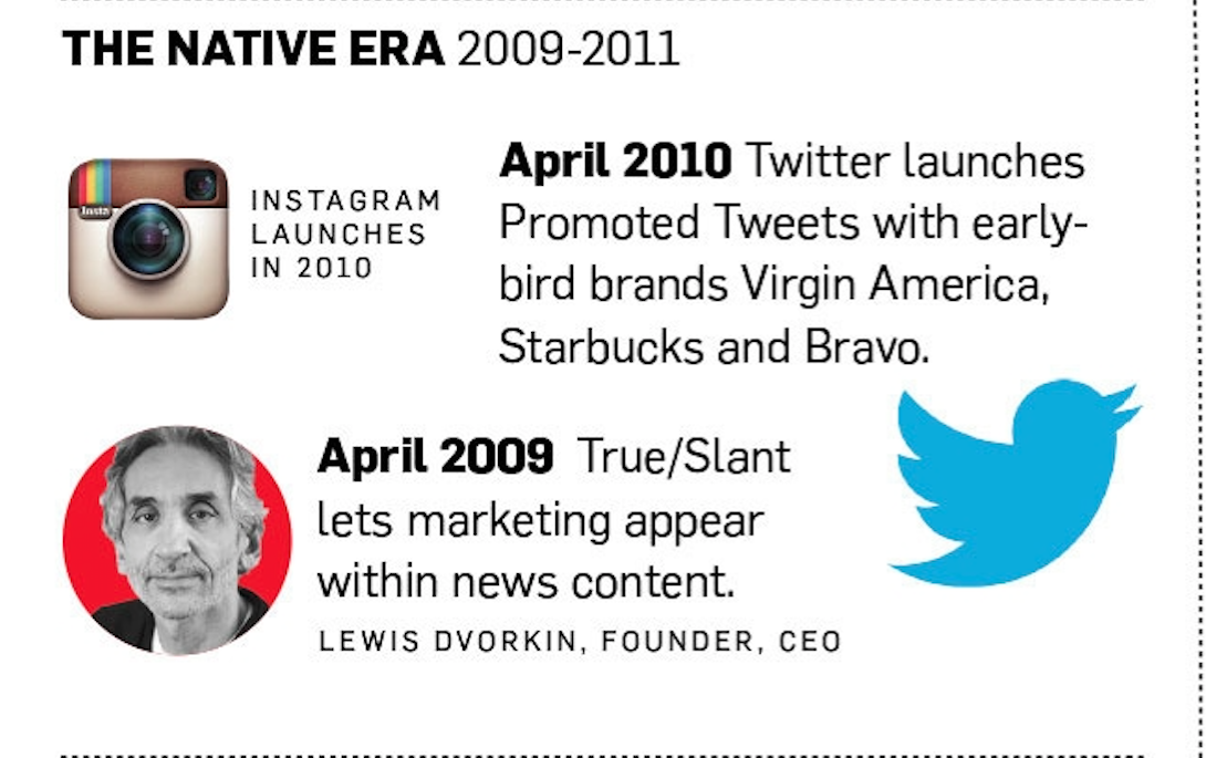 historia de la publicidad en internet: the native era