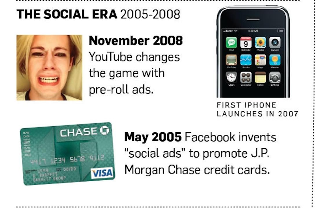 historia de la publicidad en internet: the social era