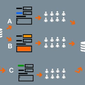 cómo utilizar tests multivariantes