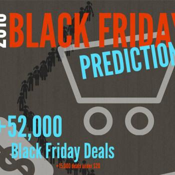 predicciones de marketing para Black Friday