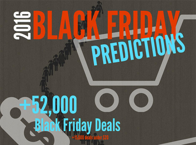 predicciones de marketing para Black Friday