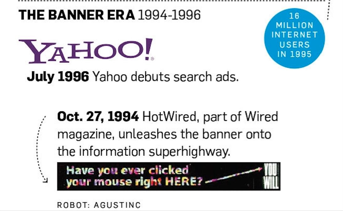 historia de la publicidad en internet: The banner era