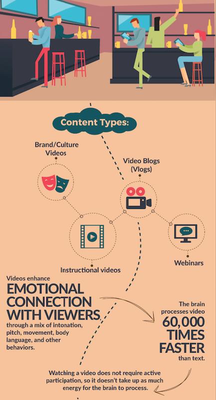 tipos de contenidos: vídeo