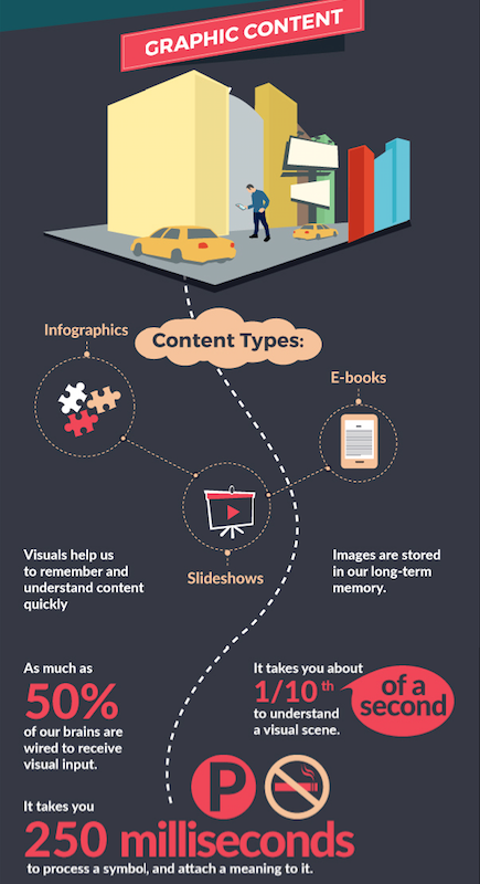 tipos de contenidos: gráficos