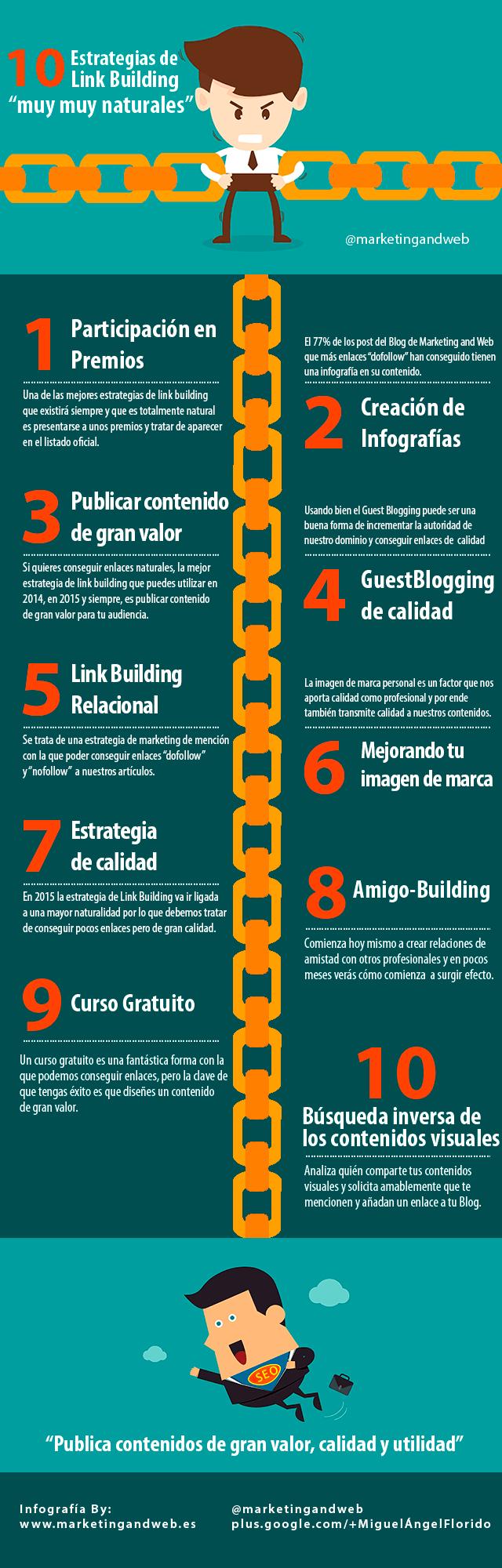 Infografía sobre estrategias de linkbuilding