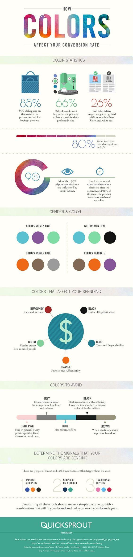 marketing de colores