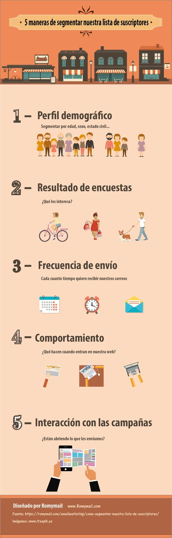 las-mejores-bases-de-datos-de-emails-en-espana-infografia