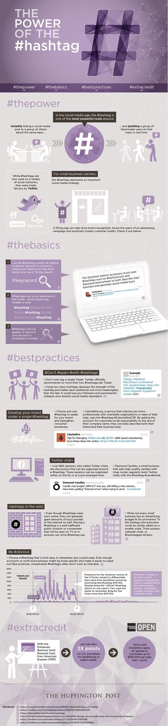 Infografía sobre los mejores hashtags