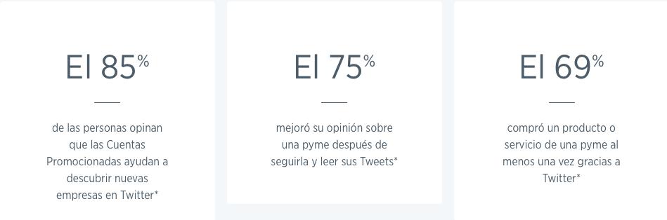 twitter-para-empresas