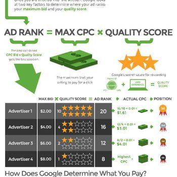 incrementar el quality score