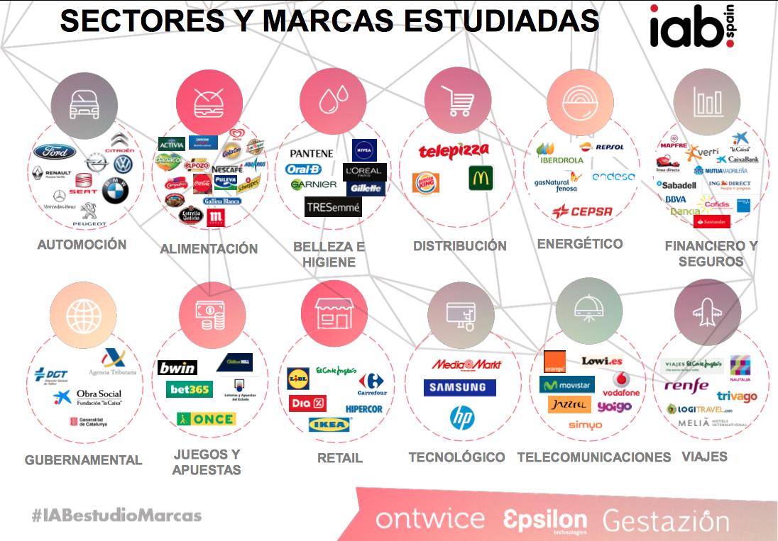 marcas en redes socailes