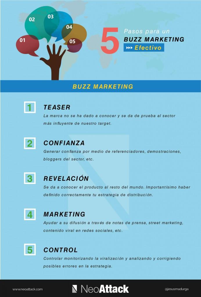 campañas de buzz marketing