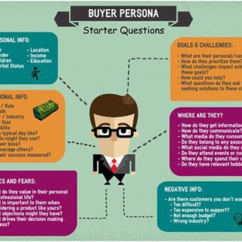 errores en buyer persona