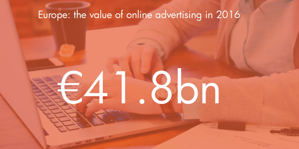 online advertising in Europe