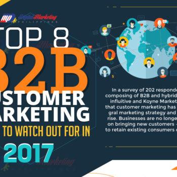 captación de clientes B2B