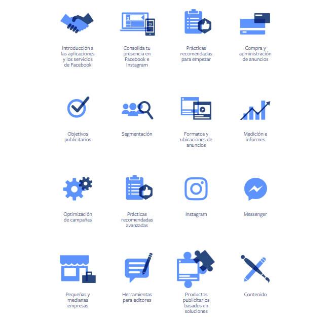 Categorías de cursos de Blueprint eLearning