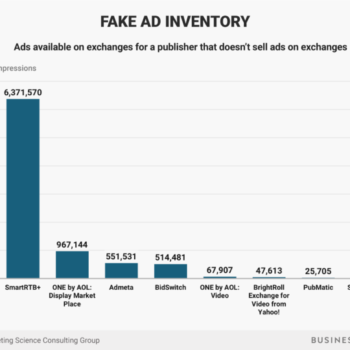 fraude en publicidad programática