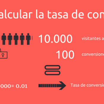 tasa de conversión en email marketing