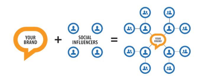 integrar a un influencer en tu marca