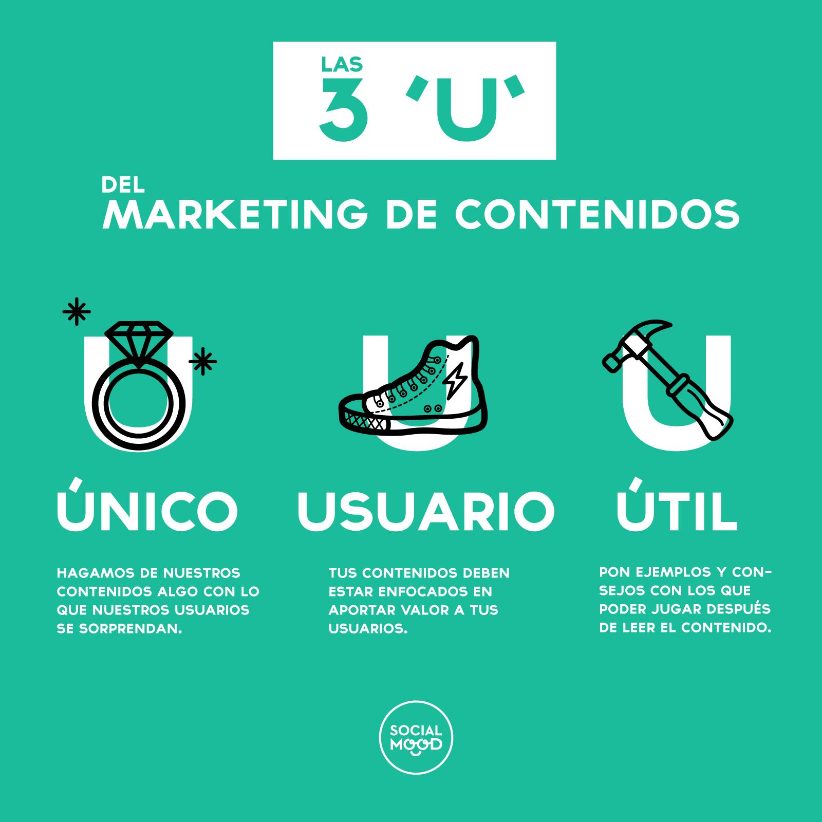 incorpora new tech a tu estrategia de marketing de contenidos