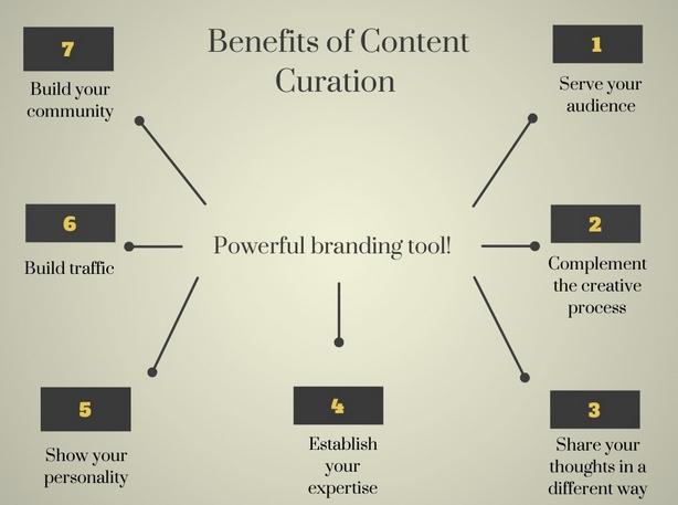 incrementar las visitas a tu blog