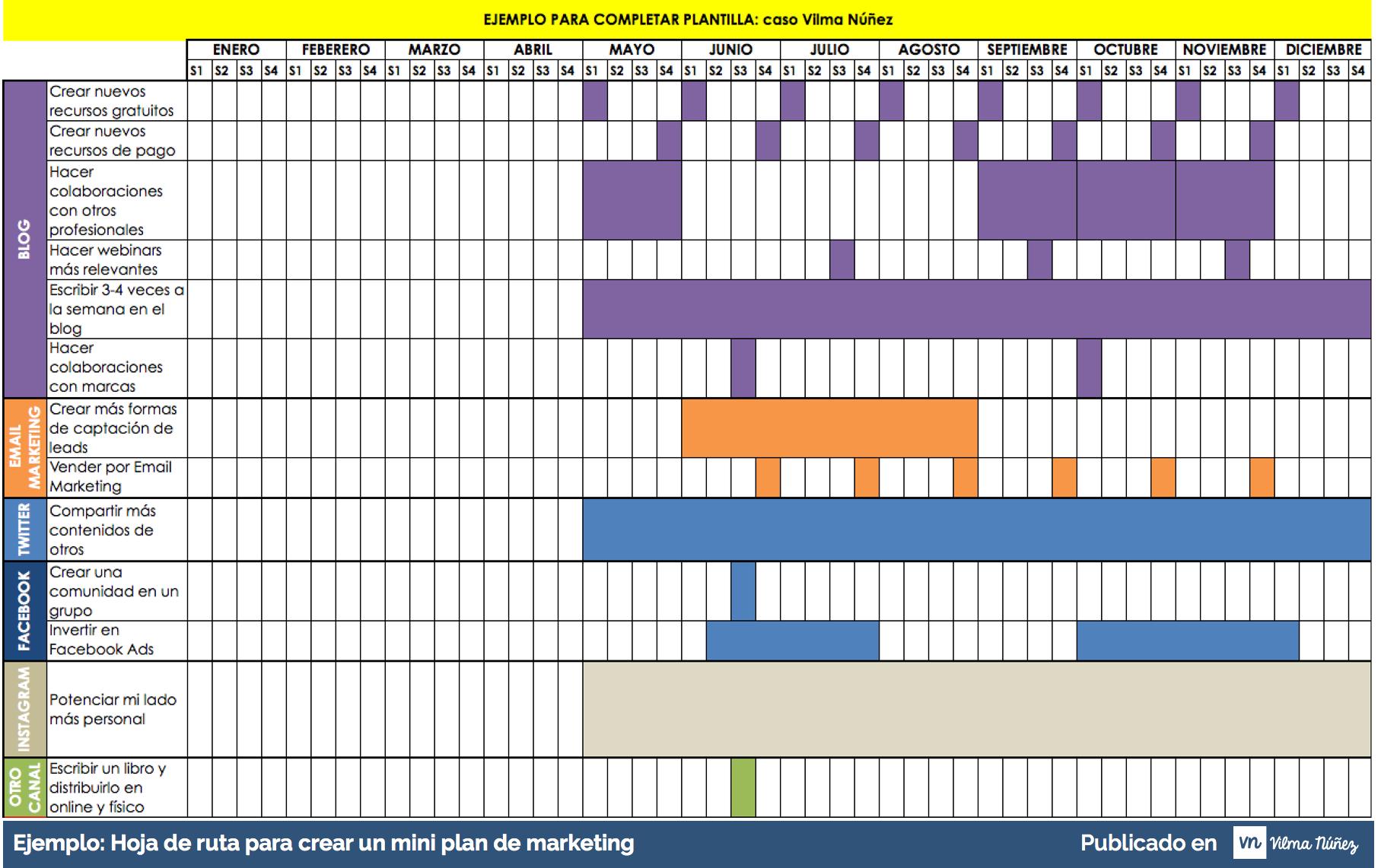 crear una estrategia de marketing online: calendario
