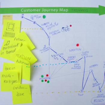 convertir un blog en generador de leads
