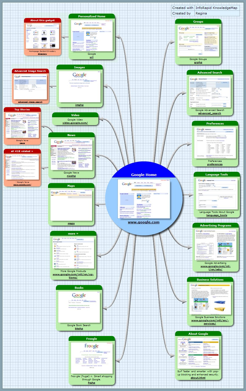 ejemplo sitemap