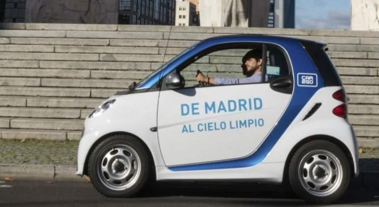 estrategias de performance marketing para empresas de movilidad y carsharing