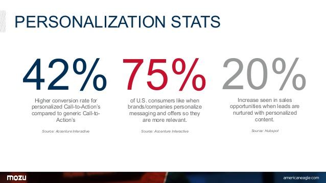 personalaization-stats