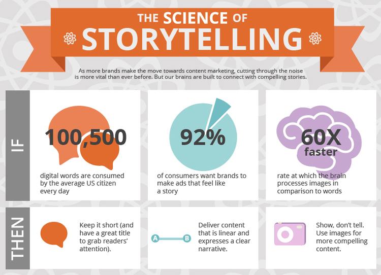 storytelling-1