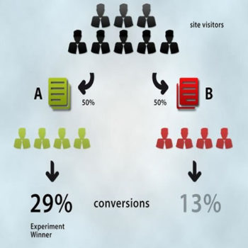 trabajar A/B testing para disparar tus conversiones