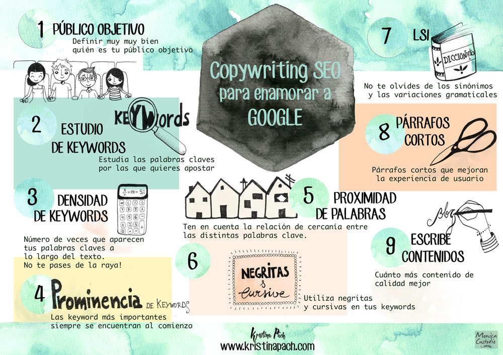 SEO copywriting para incrementar conversiones