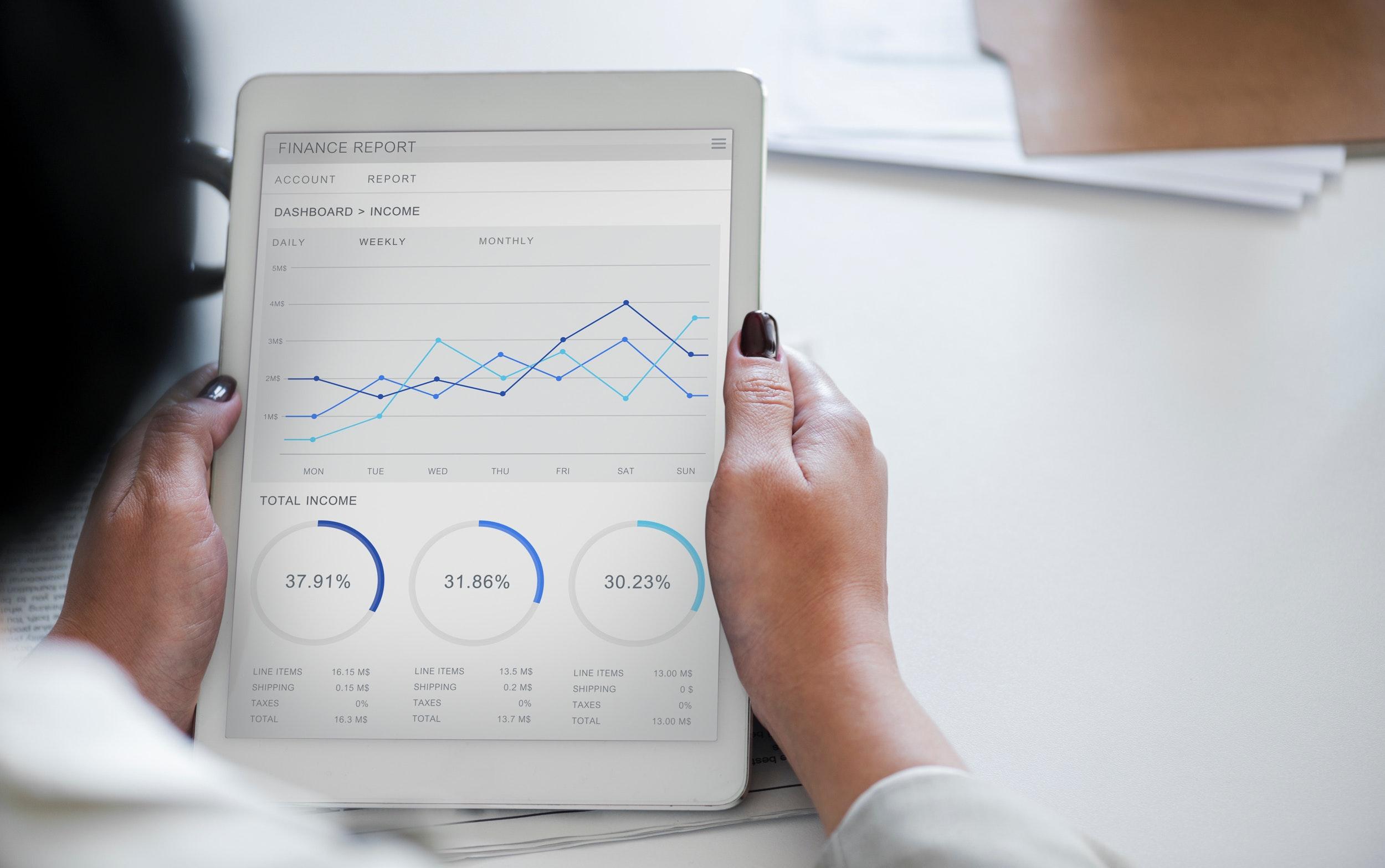 facturación del performance marketing