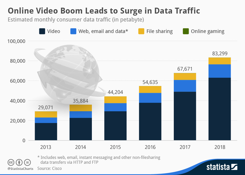 Formatos de anuncios en vídeo que triunfan