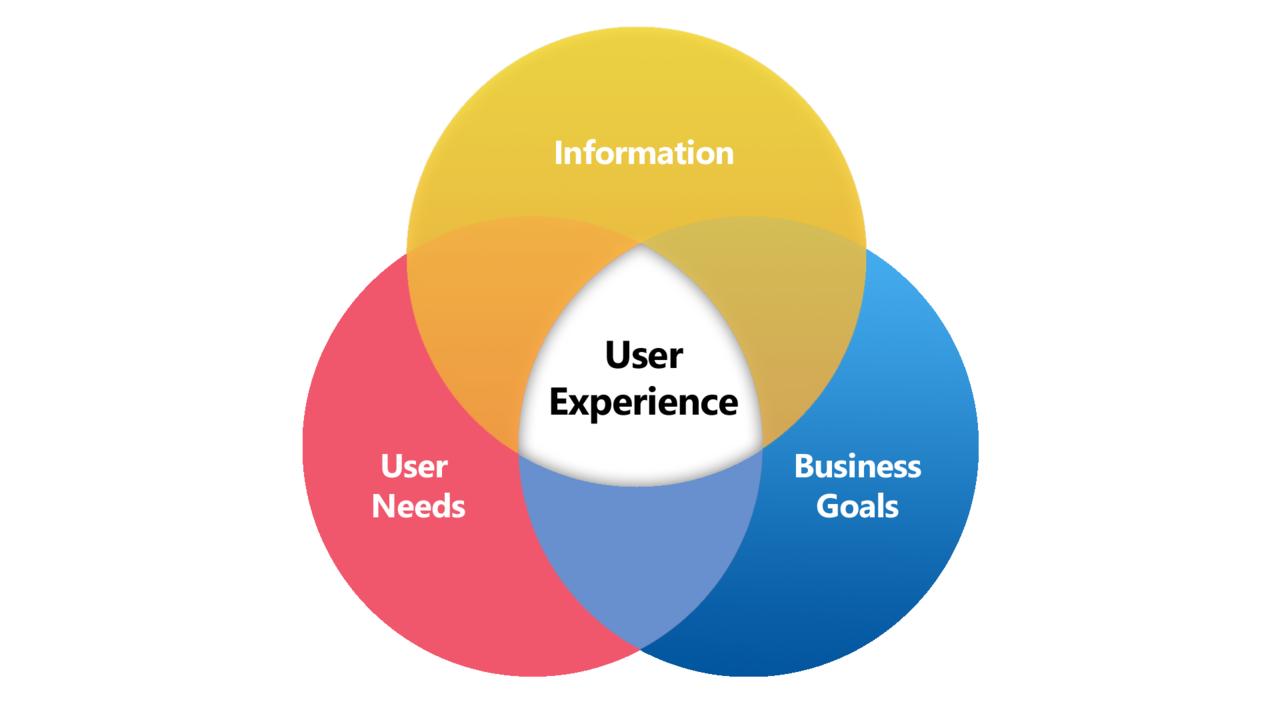 User experiencie y personalización