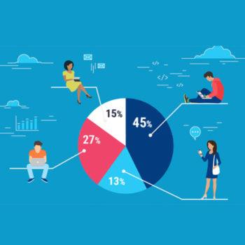 segmentación para mejorar la experiencia de usuario