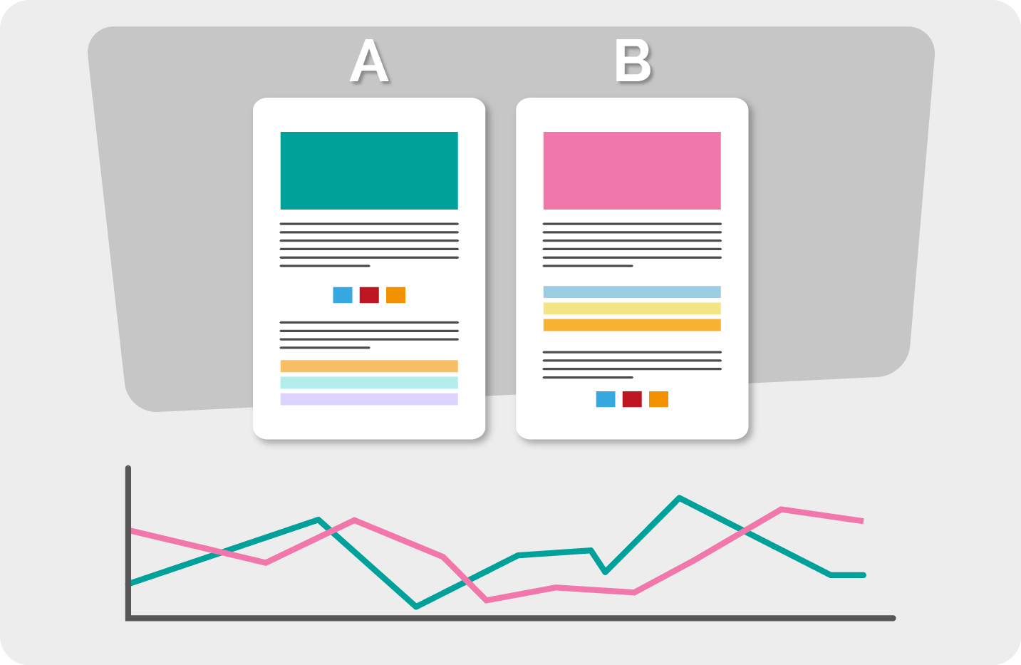 conversiones en Google Adwords: test A/B
