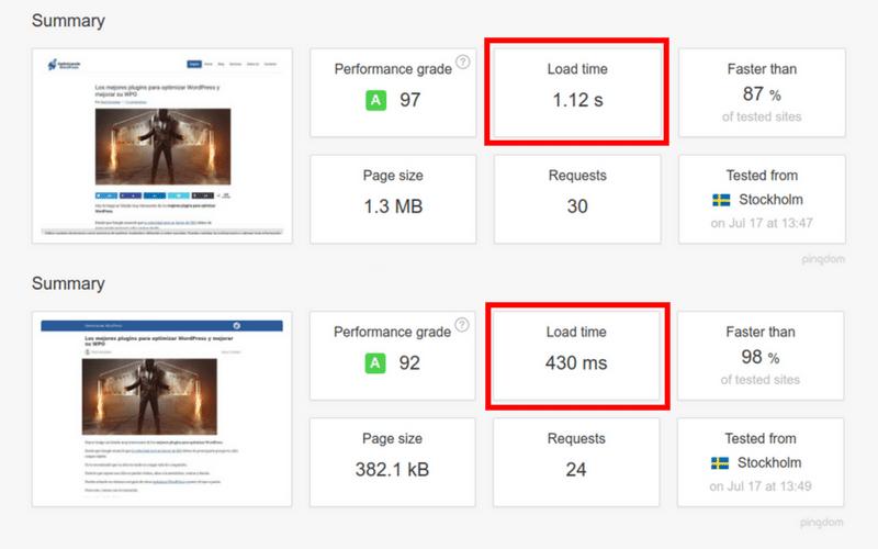 velocidad de carga del sitio web
