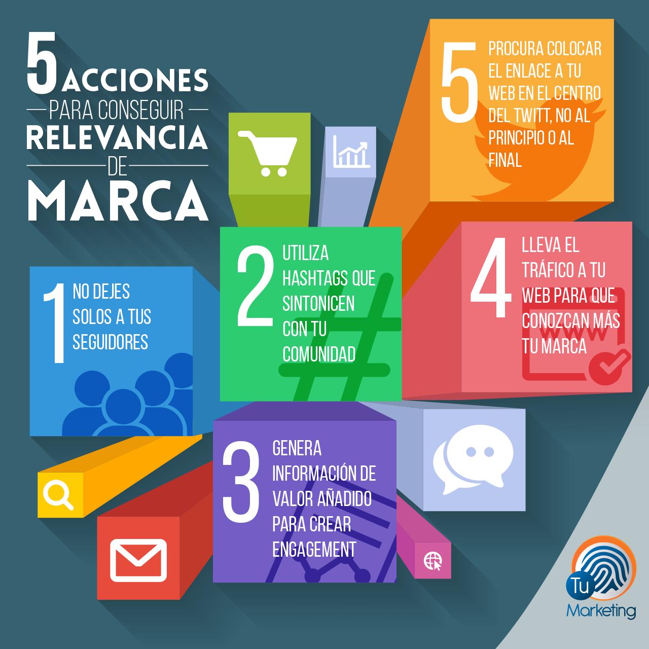 comunidades de marca más importantes de México