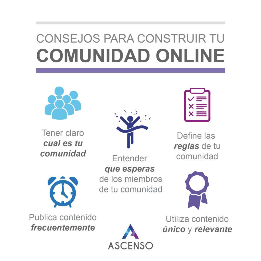 a0b9307ef comunidades de marca más importantes de México. Principios