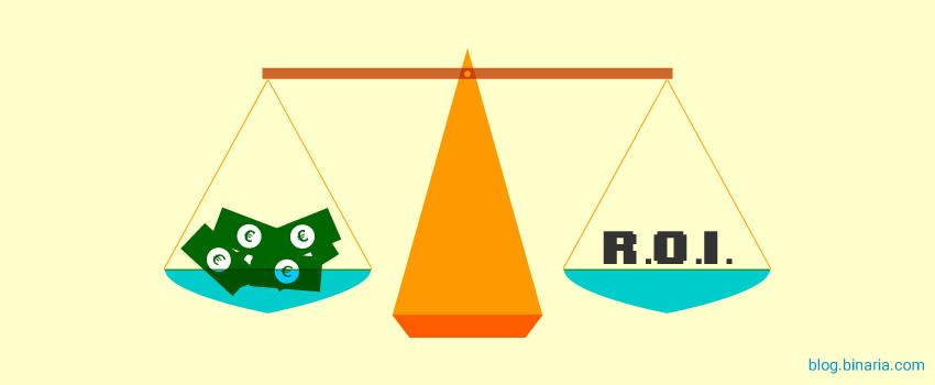 inversión en ROI