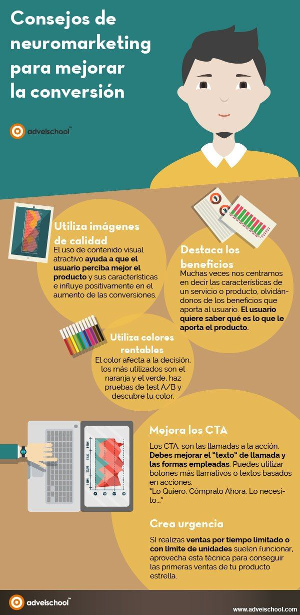 CTA para tu estrategia de SMS marketing. Leads