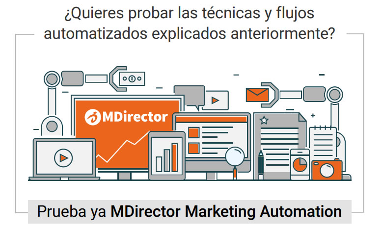 MDirector Marketing Automation
