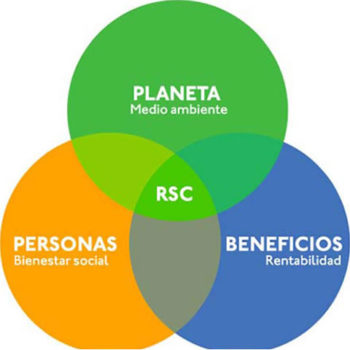diagrama de marketing con causa
