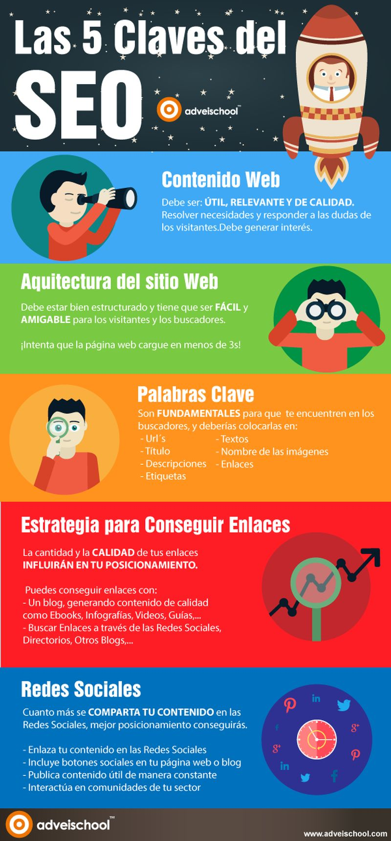 Tendencias en SEO para Youtube. Claves