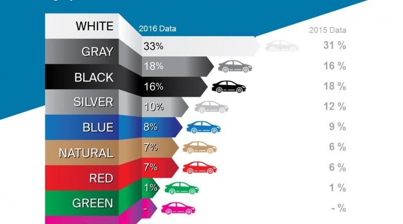 publicidad de vídeo del sector automovilístico display